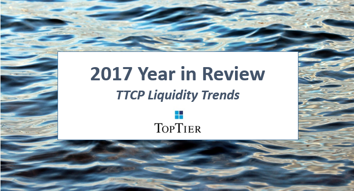 Year in Review: TTCP Liquidity Trends