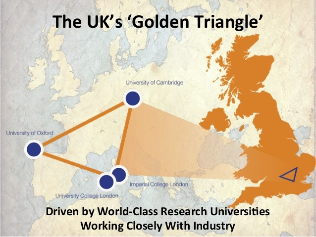 The UK's 'Golden Triangle'
